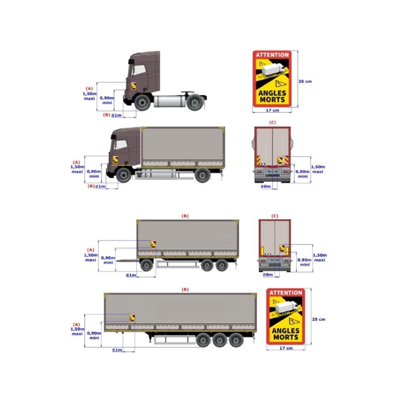 SIGNALISATION angles morts poids lourds